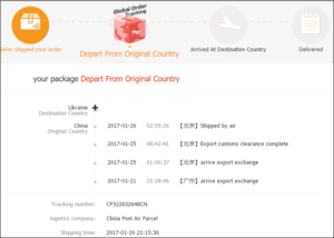 Economy shipping from china отслеживание. Отслеживание заказов с eBay в РФ. Отслеживание RU Tracked Packet from China